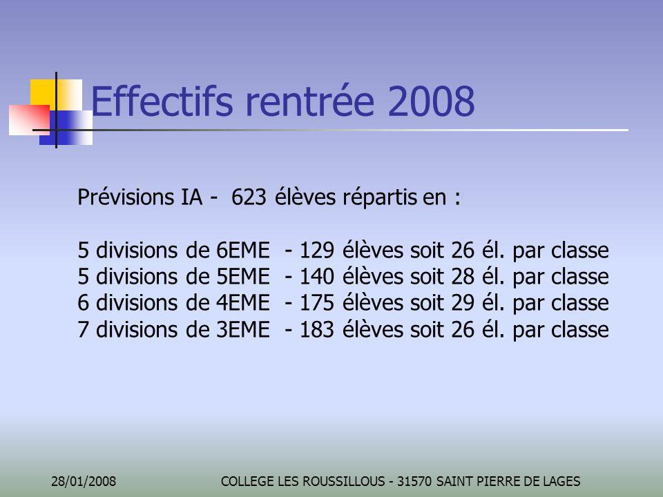 28/01/2008COLLEGE LES ROUSSILLOUS - 31570 SAINT PIERRE DE LAGES Effectifs rentrée 2008 Prévisions IA - 623 élèves répartis en : 5 divisions de 6EME -