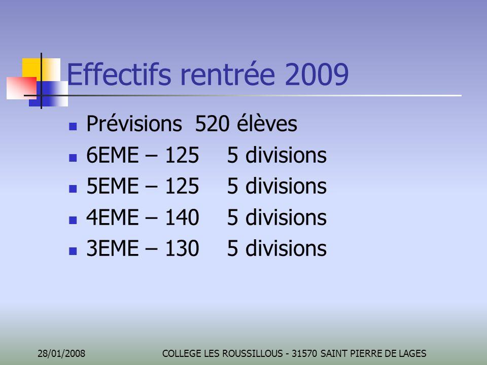 28/01/2008COLLEGE LES ROUSSILLOUS - 31570 SAINT PIERRE DE LAGES Effectifs rentrée 2009 Prévisions 520 élèves 6EME – 125 5 divisions 5EME – 125 5 divis