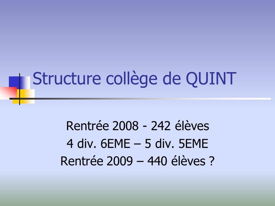 Structure collège de QUINT Rentrée 2008 - 242 élèves 4 div. 6EME – 5 div. 5EME Rentrée 2009 – 440 élèves ?