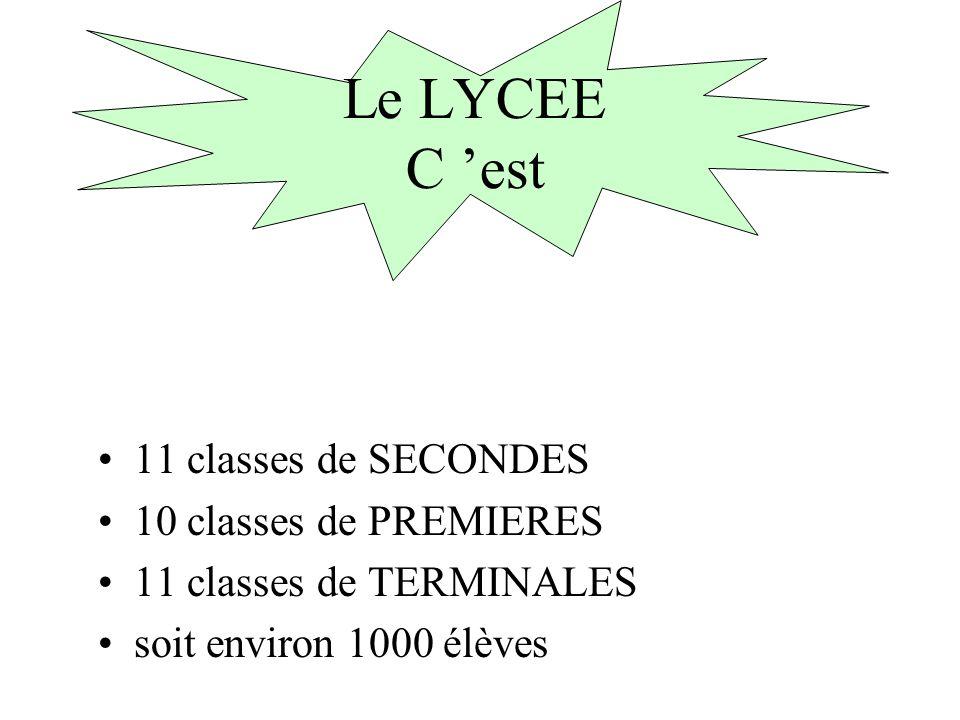 Aux Baccalauréats Généraux BAC L ( littéraire) BAC ES (économique et social) BAC S (scientifique) Aux Baccalauréats Sciences et technologies de la gestion Le Lycée Prépare