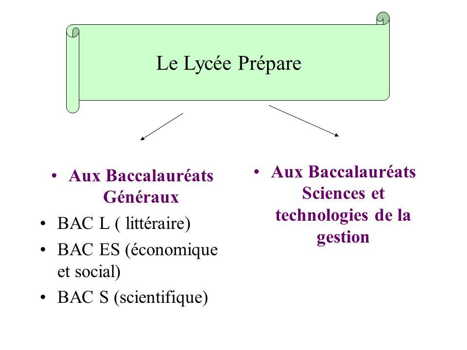 Aux Baccalauréats Généraux BAC L ( littéraire) BAC ES (économique et social) BAC S (scientifique) Aux Baccalauréats Sciences et technologies de la ges