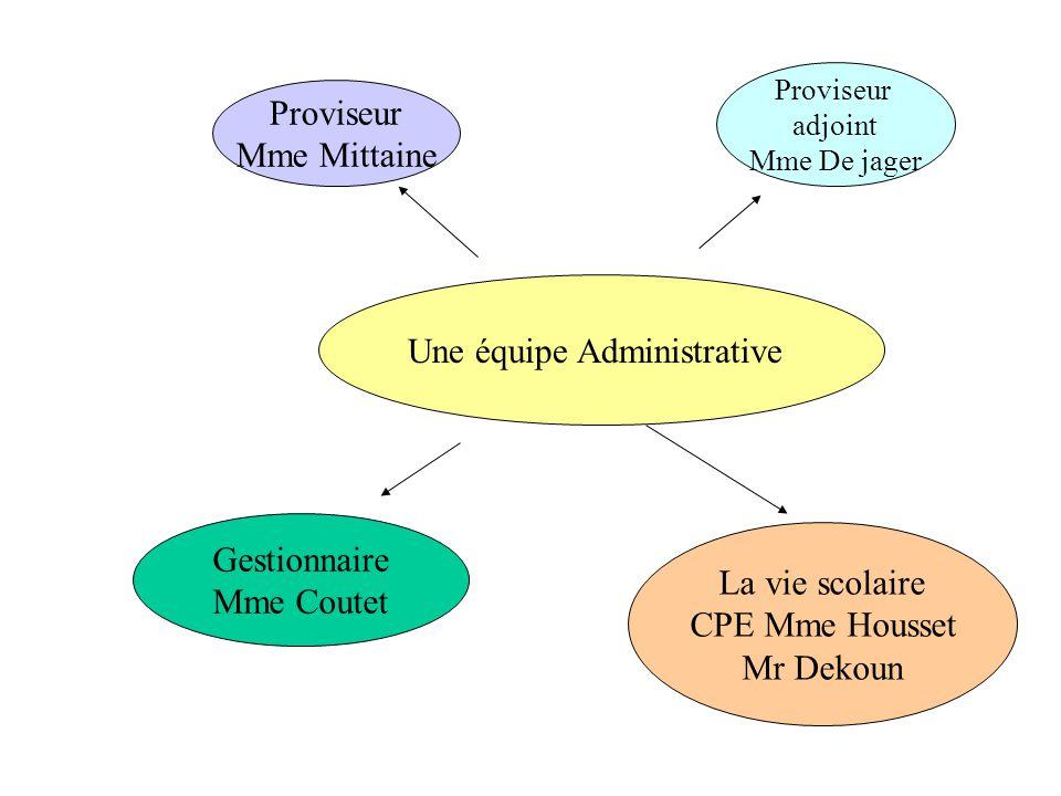 Une équipe Administrative Proviseur Mme Mittaine Proviseur adjoint Mme De jager Gestionnaire Mme Coutet La vie scolaire CPE Mme Housset Mr Dekoun