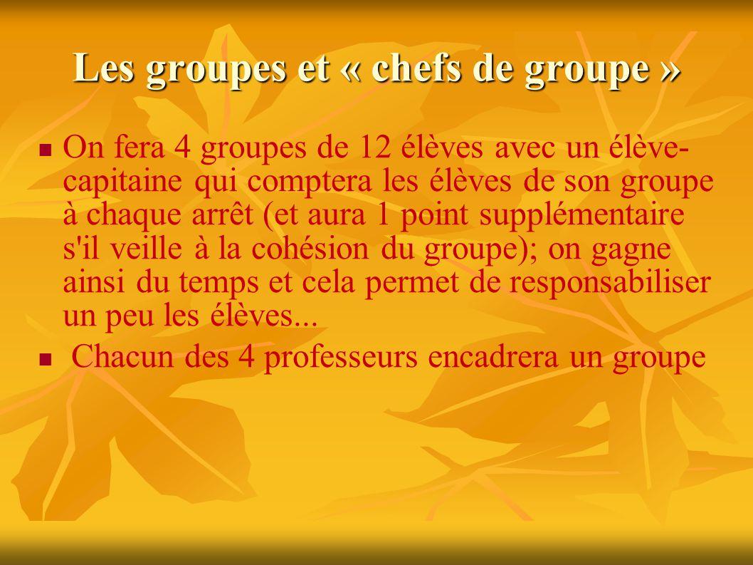 Les groupes et « chefs de groupe » On fera 4 groupes de 12 élèves avec un élève- capitaine qui comptera les élèves de son groupe à chaque arrêt (et aura 1 point supplémentaire s il veille à la cohésion du groupe); on gagne ainsi du temps et cela permet de responsabiliser un peu les élèves...