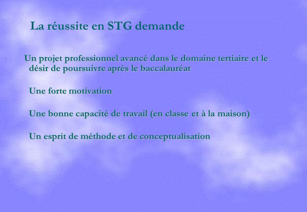 La réussite en STG demande Un projet professionnel avancé dans le domaine tertiaire et le désir de poursuivre après le baccalauréat Une forte motivation Une bonne capacité de travail (en classe et à la maison) Un esprit de méthode et de conceptualisation