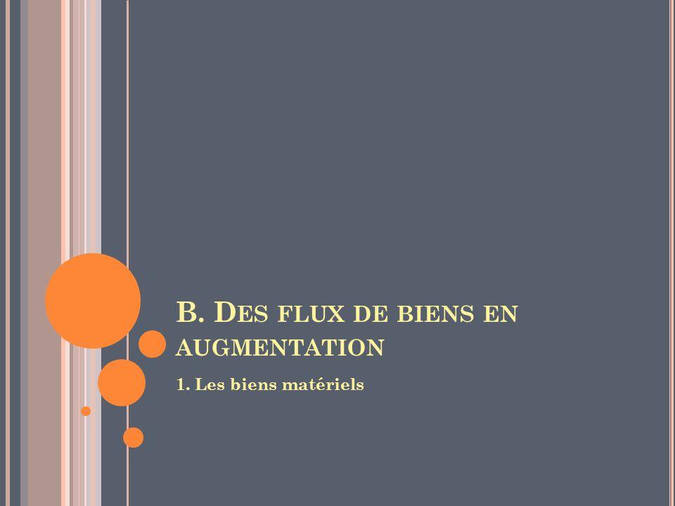 B. D ES FLUX DE BIENS EN AUGMENTATION 1. Les biens matériels