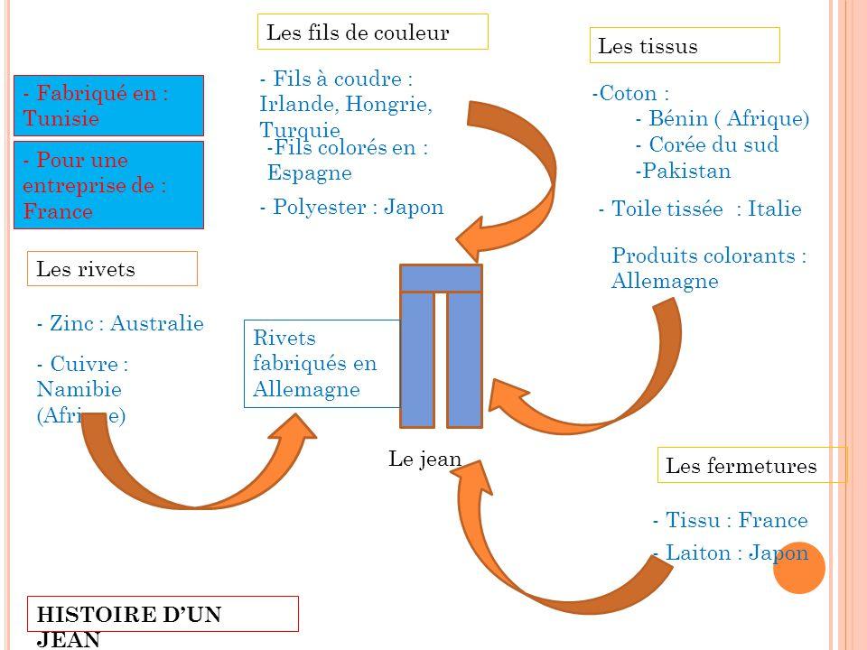 HISTOIRE D'UN JEAN Le jean Les rivets - Zinc : Australie - Cuivre : Namibie (Afrique) Rivets fabriqués en Allemagne Les fermetures - Tissu : France -