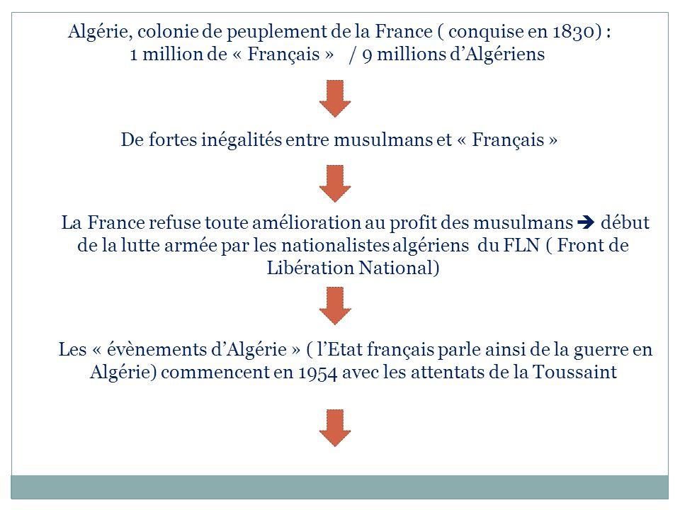 Algérie, colonie de peuplement de la France ( conquise en 1830) : 1 million de « Français » / 9 millions d'Algériens De fortes inégalités entre musulm
