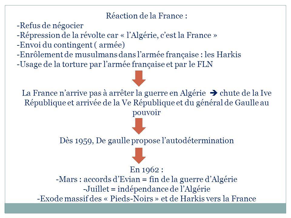 Réaction de la France : -Refus de négocier -Répression de la révolte car « l'Algérie, c'est la France » -Envoi du contingent ( armée) -Enrôlement de m