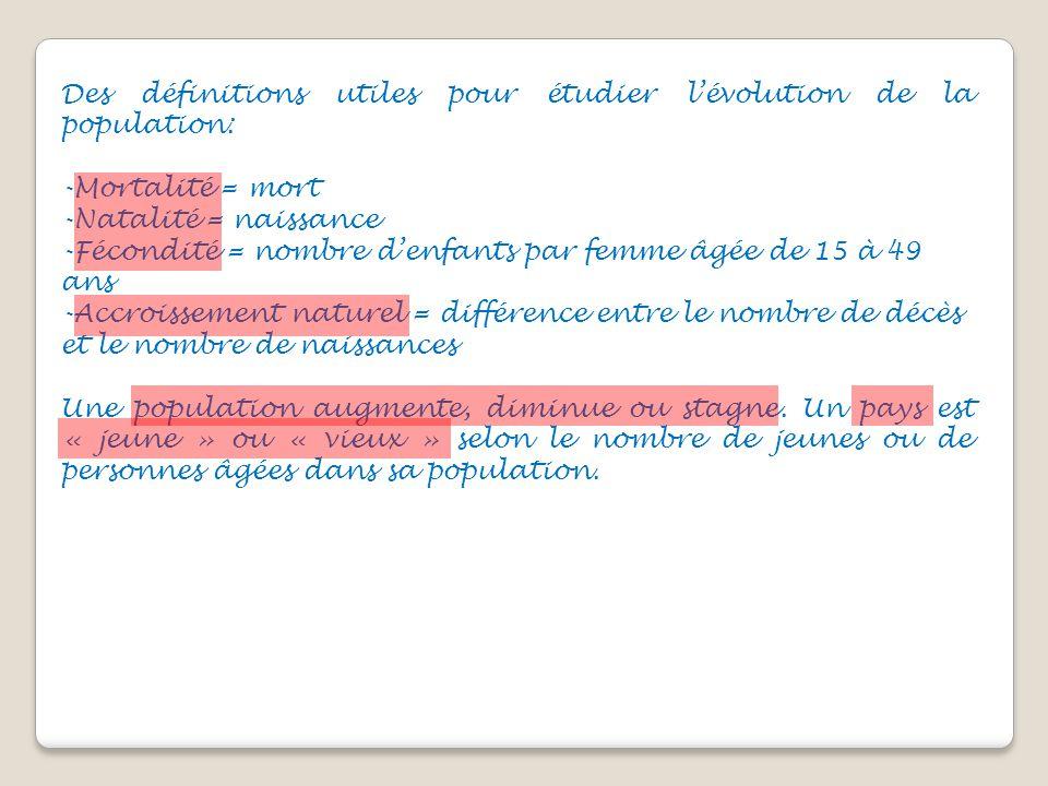Des définitions utiles pour étudier l'évolution de la population: -M-Mortalité = mort -N-Natalité = naissance -F-Fécondité = nombre d'enfants par femm