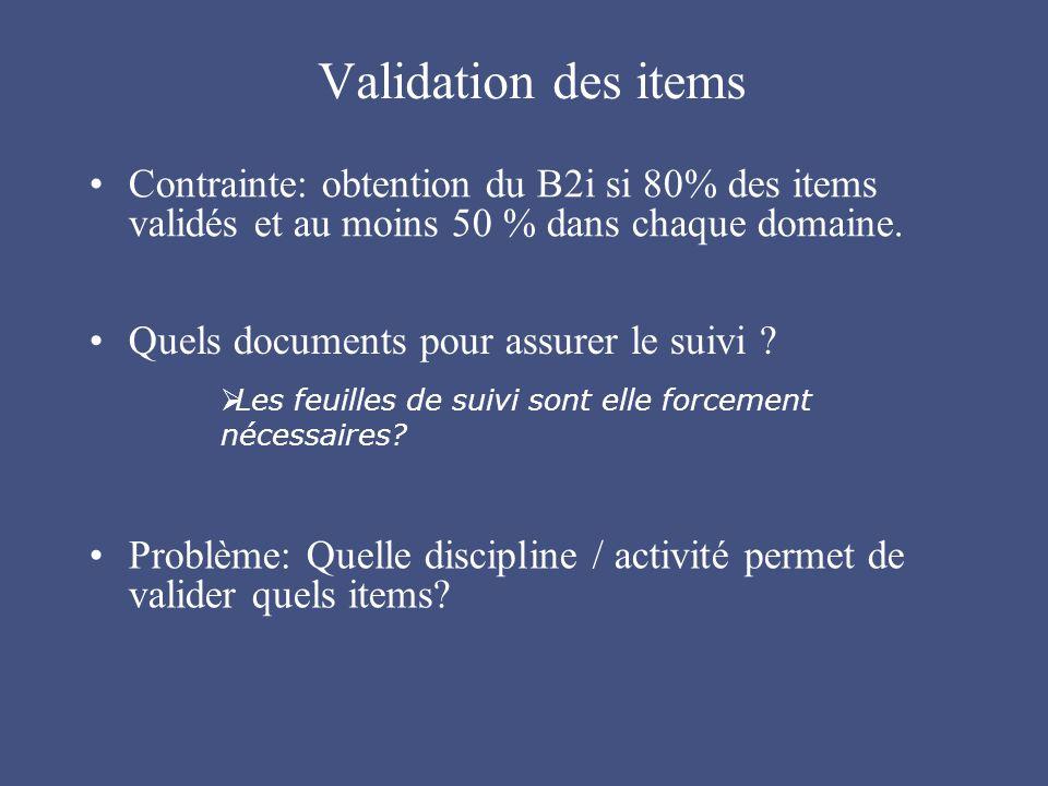 Quelques liens de références: http://fr.sarto.free.fr/b2i/ Un outil de suivi: https://pedagogie.ac-aix-marseille.fr/gibii/outils/analyse_acad/ Les items simplifiés http://b2i.ac-aix-marseille.fr/simplil.htm une réflexion sur la stratégie de mise en place du B2i Textes officiels: http://www.education.gouv.fr/bo/2006/42/MENE0602673C.htm http://www.educnet.education.fr/chrgt/b2i/B2i_tableau_synoptique15sept2 006.doc