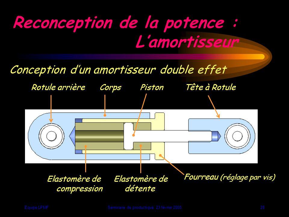 Equipe LPMFSéminaire de productique 23 février 200519 Reconception de la potence : L'amortisseur L'amortisseur doit agir dans les deux sens 1° Amortissement principal : en phase d'appui 2° Amortissement secondaire : en traction ou en phase de retour élastique