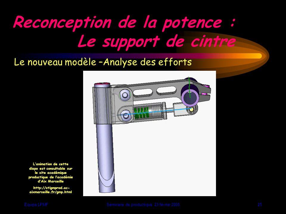 Equipe LPMFSéminaire de productique 23 février 200524 Le nouveau modèle Reconception de la potence : Le support de cintre