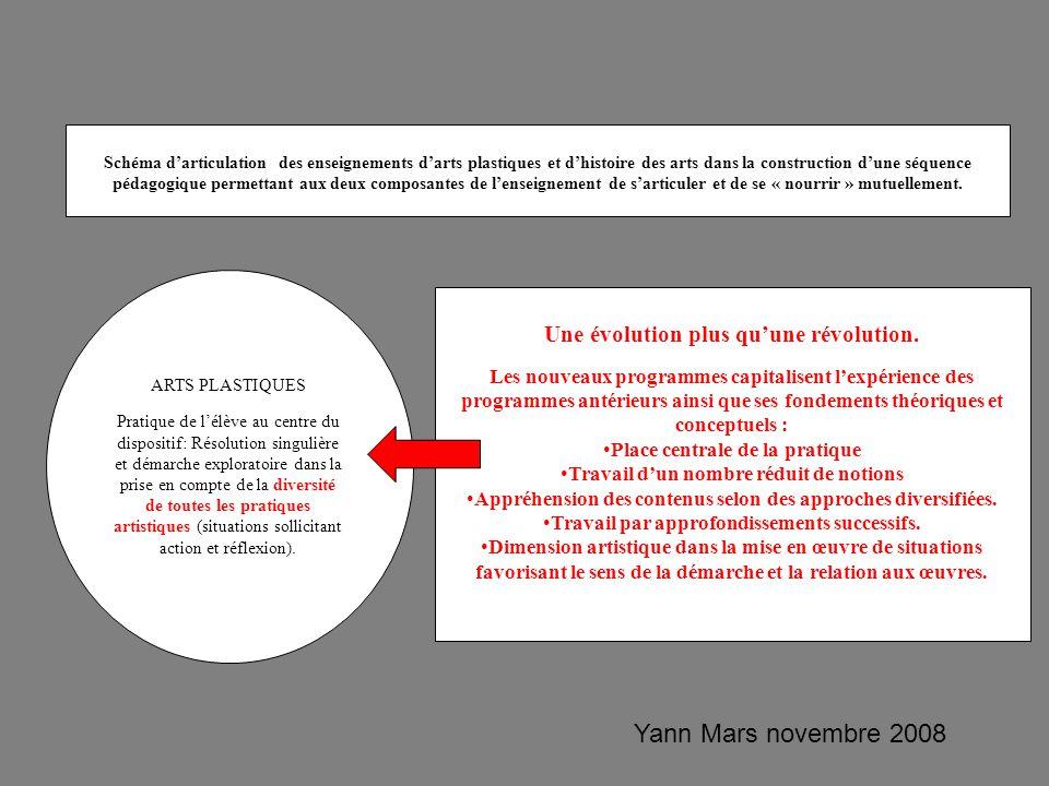 Schéma d'articulation des enseignements d'arts plastiques et d'histoire des arts dans la construction d'une séquence pédagogique permettant aux deux c