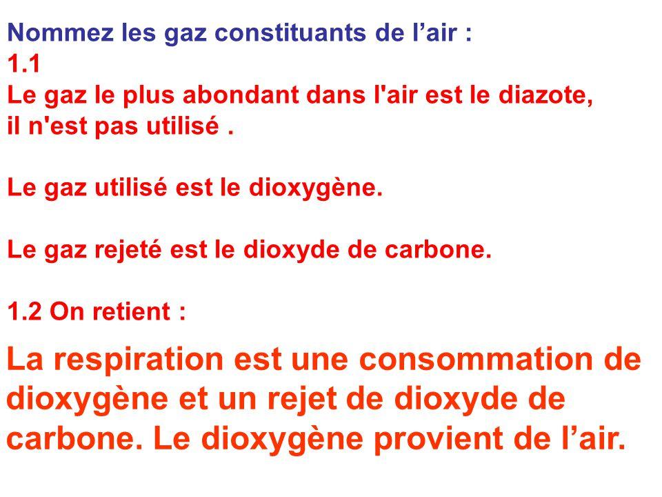 Nommez les gaz constituants de l'air : 1.1 Le gaz le plus abondant dans l air est le diazote, il n est pas utilisé.