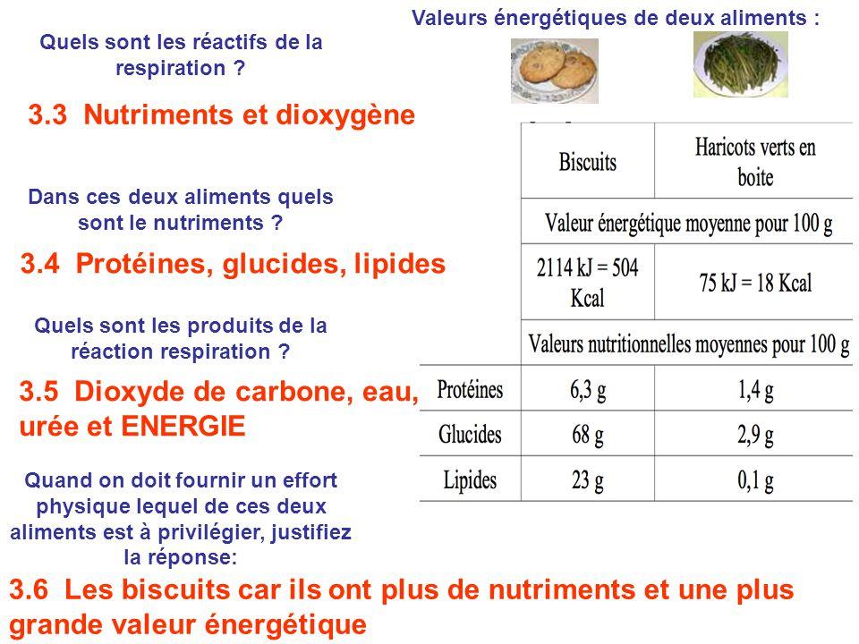 Valeurs énergétiques de deux aliments : Quels sont les réactifs de la respiration ? Dans ces deux aliments quels sont le nutriments ? Quels sont les p