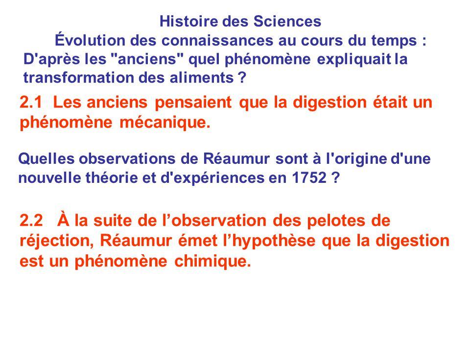 2.2 À la suite de l'observation des pelotes de réjection, Réaumur émet l'hypothèse que la digestion est un phénomène chimique. Quelles observations de