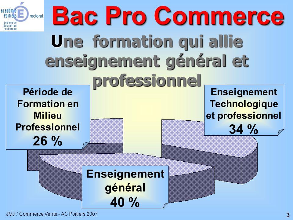 JMJ / Commerce Vente - AC Poitiers 2007 4 Contenu des enseignements professionnels  Animer Bac Pro Commerce  Gérer  Vendre  Dossier Promotion- Animation  Économie Droit