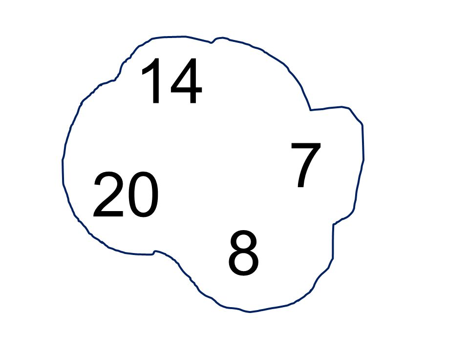 14 7 20 8