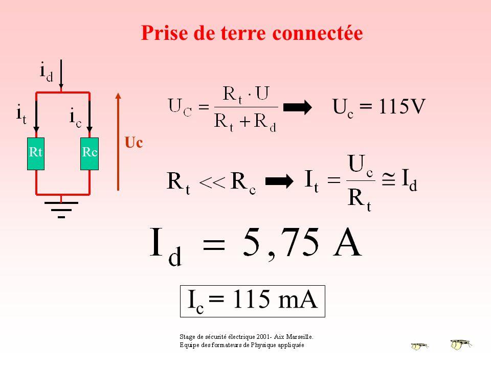 Applications numériques Prise de terre connectée Prise de terre déconnectée U = 230V