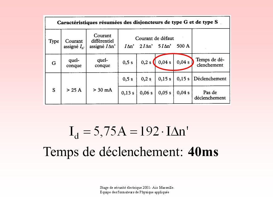 Prise de terre connectée RcRt Uc U c = 115V  Id  Id I c = 115 mA