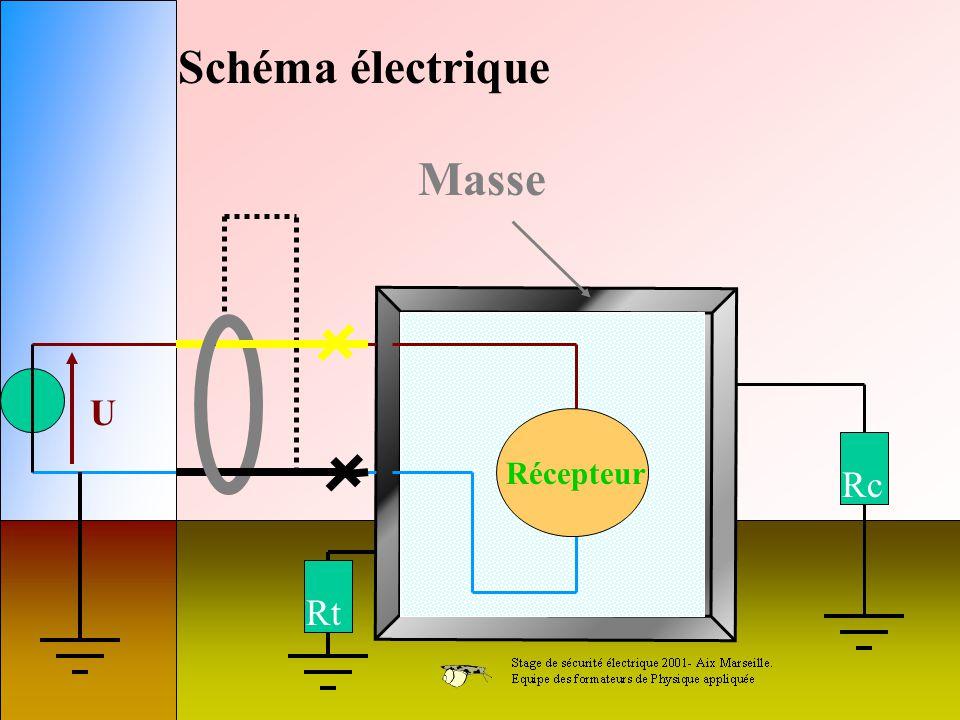 U Schéma électrique Rt Masse Récepteur