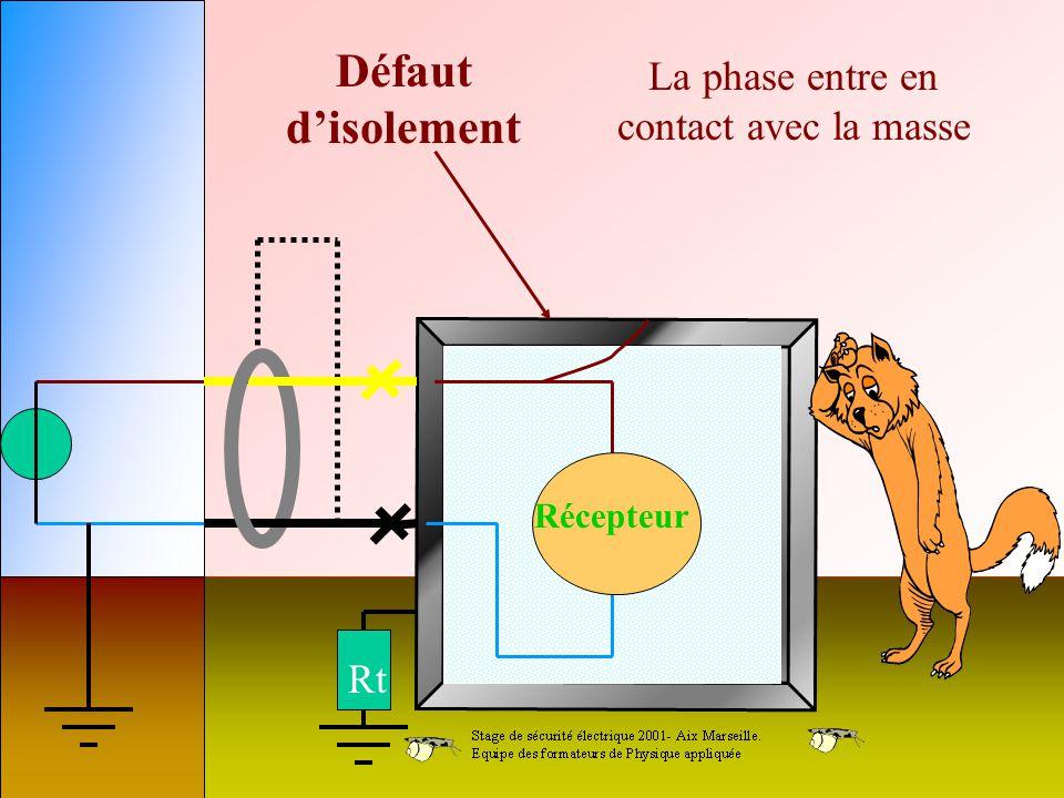 U Schéma électrique Rt Masse Récepteur Rc