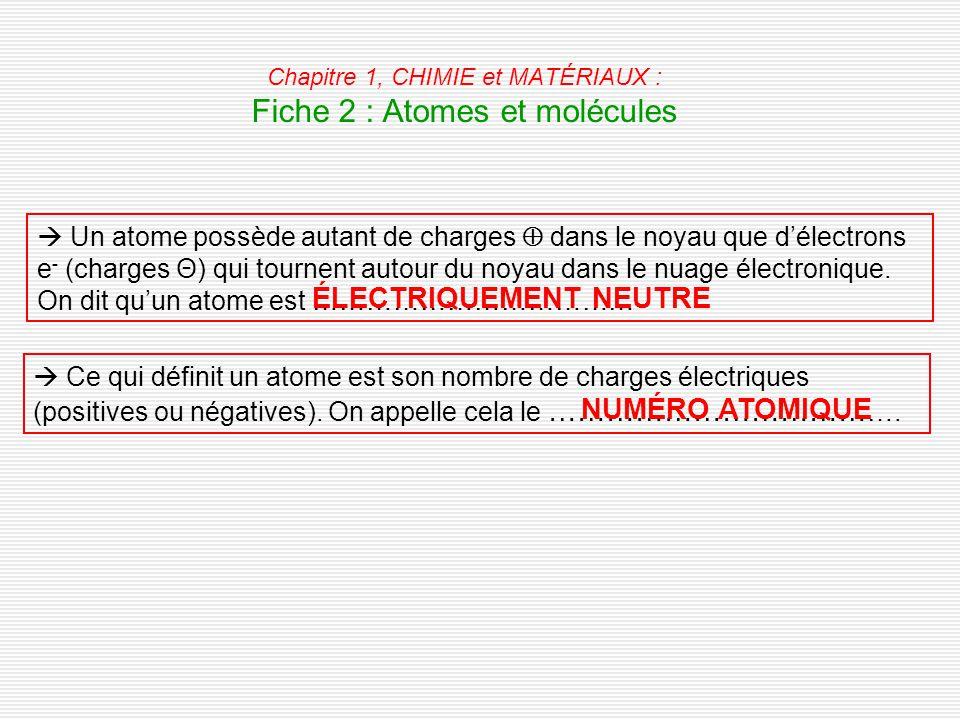 Chapitre 1, CHIMIE et MATÉRIAUX : Fiche 2 : Atomes et molécules  Un atome possède autant de charges  dans le noyau que d'électrons e - (charges Θ) qui tournent autour du noyau dans le nuage électronique.