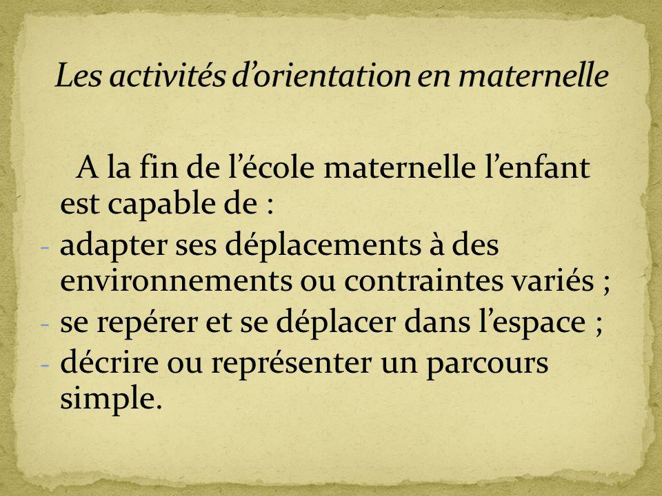 A la fin de l'école maternelle l'enfant est capable de : - adapter ses déplacements à des environnements ou contraintes variés ; - se repérer et se dé