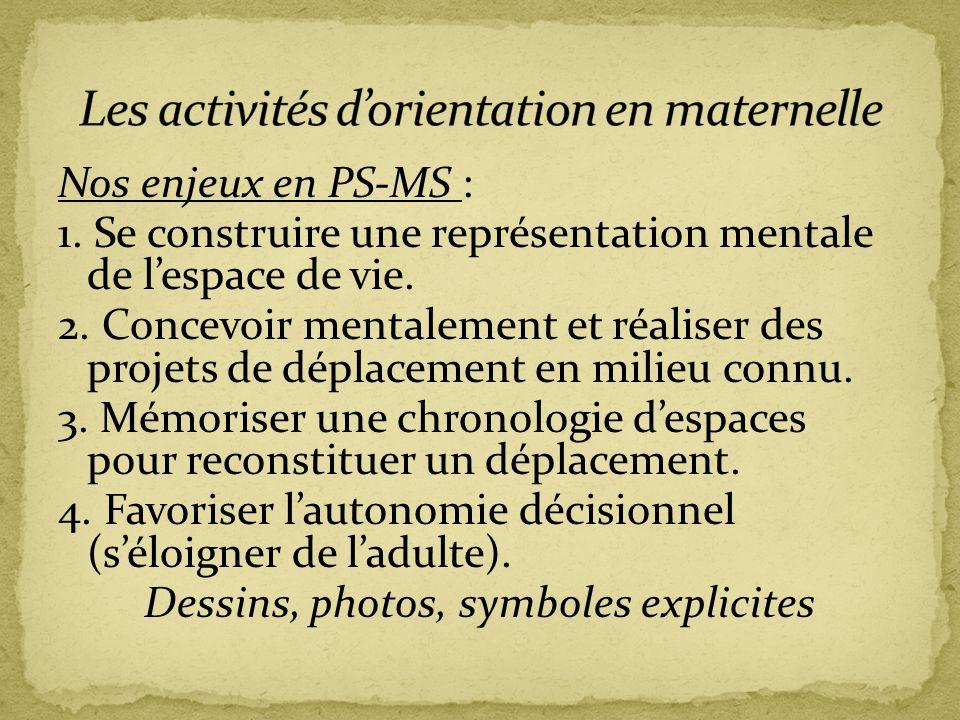 Nos enjeux en PS-MS : 1. Se construire une représentation mentale de l'espace de vie. 2. Concevoir mentalement et réaliser des projets de déplacement