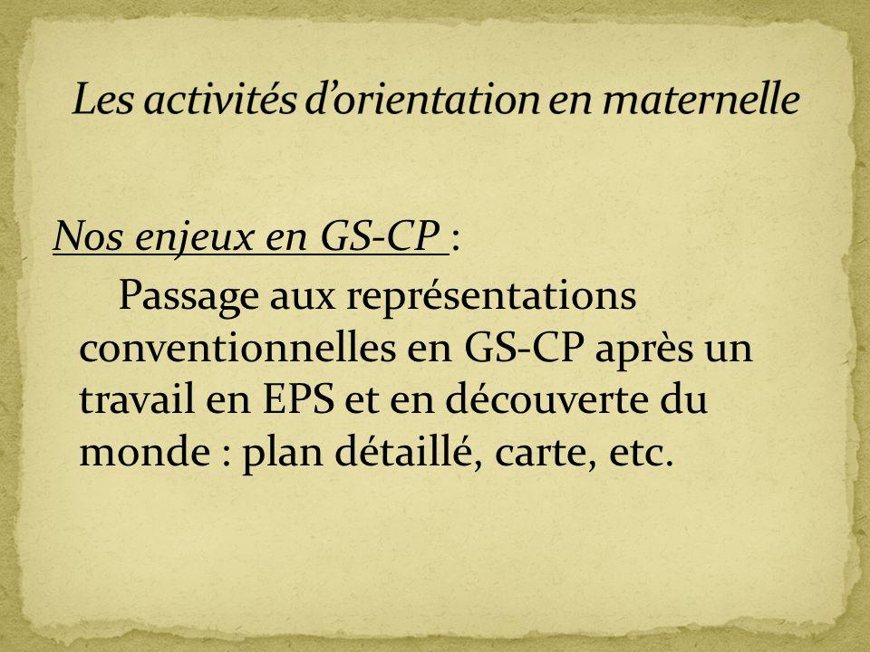 Nos enjeux en GS-CP : Passage aux représentations conventionnelles en GS-CP après un travail en EPS et en découverte du monde : plan détaillé, carte,