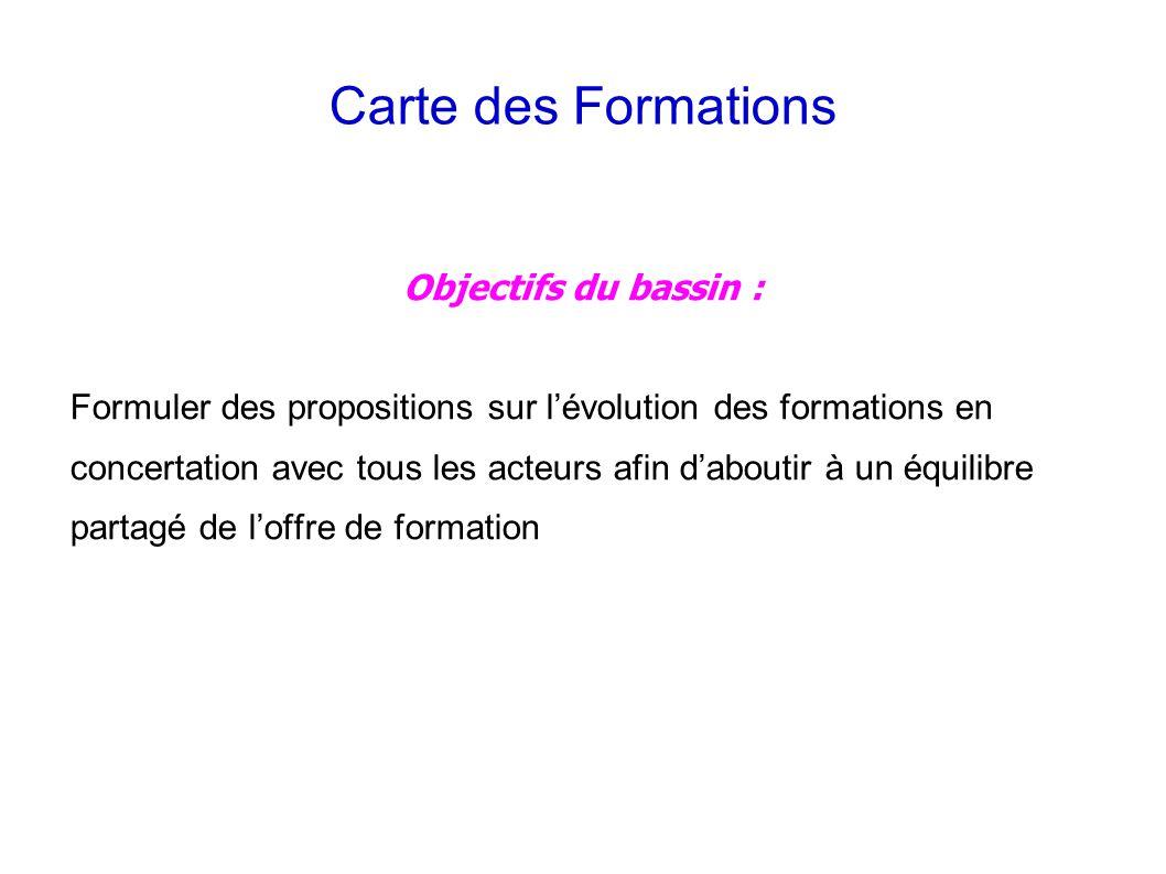 Carte des Formations Objectifs du bassin : Formuler des propositions sur l'évolution des formations en concertation avec tous les acteurs afin d'aboutir à un équilibre partagé de l'offre de formation