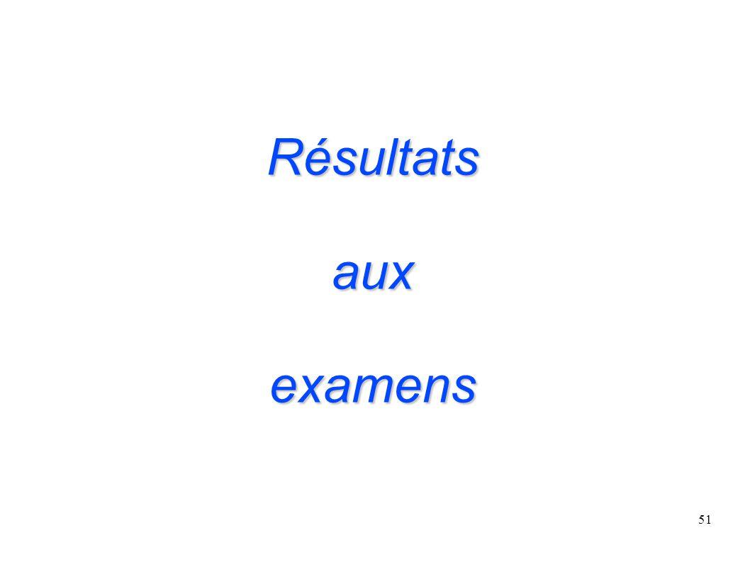 51 Résultats aux examens