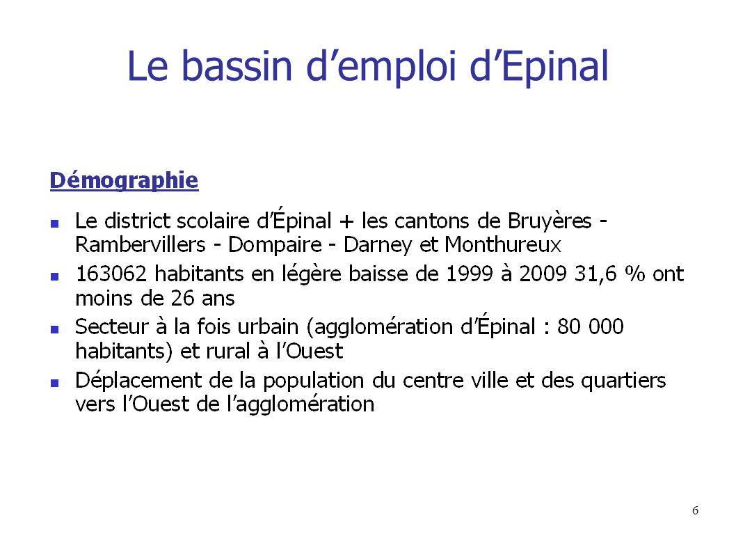6 Le bassin d'emploi d'Epinal