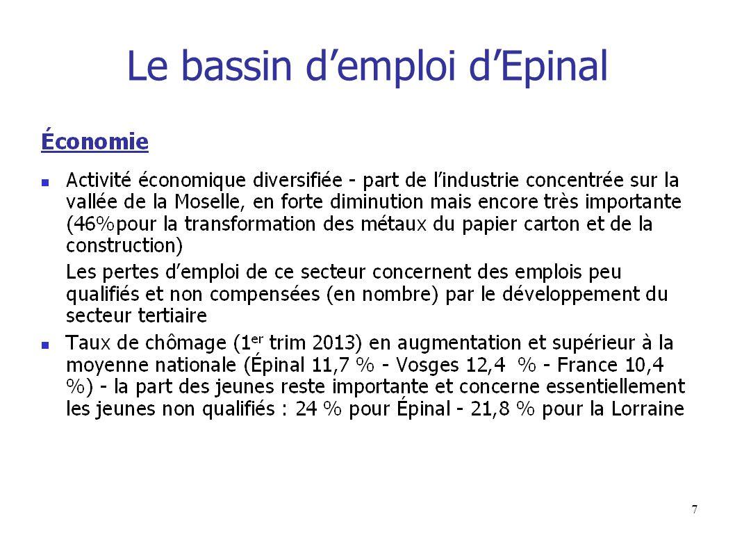 Le DNB 2013 Département des Vosges