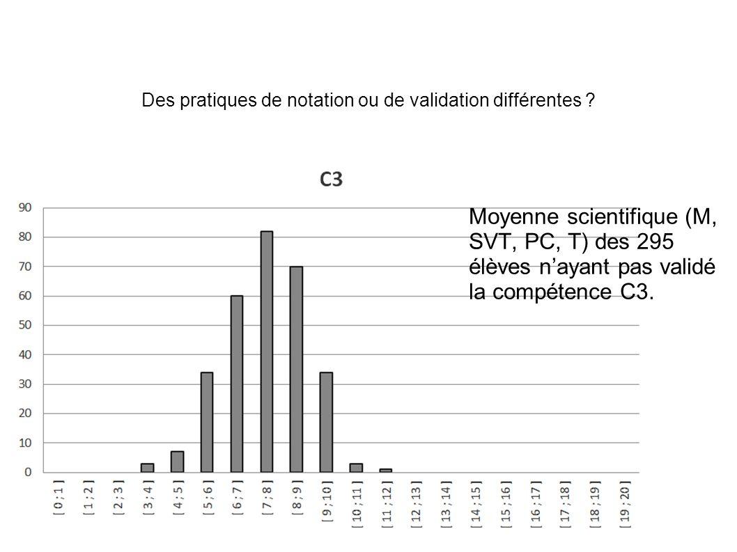 Des pratiques de notation ou de validation différentes .