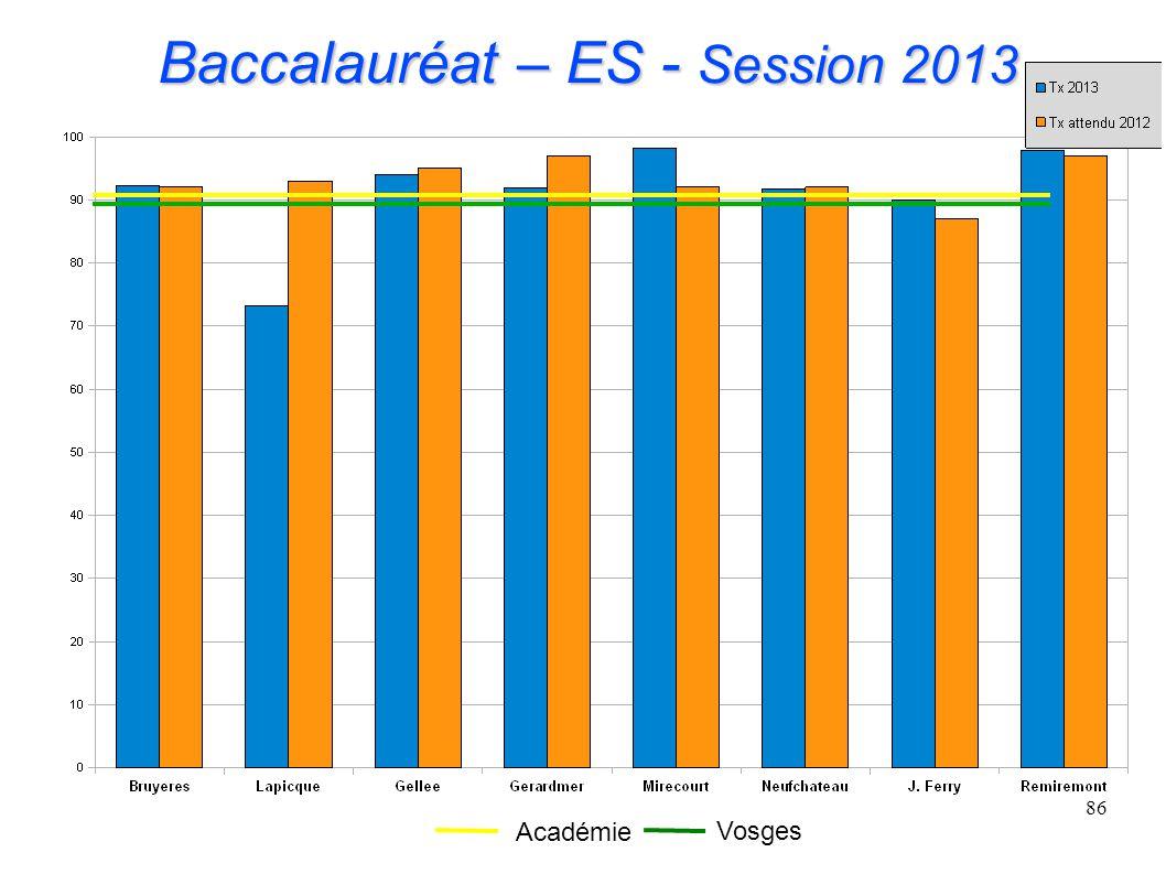 86 Baccalauréat – ES - Session 2013 Académie Vosges