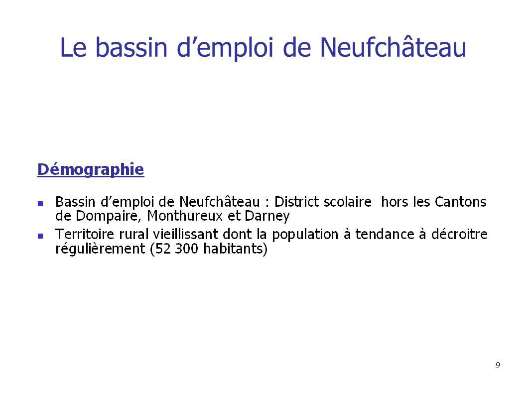 100 CONSEIL DISCIPLINE 2012/2013 PAR BEF