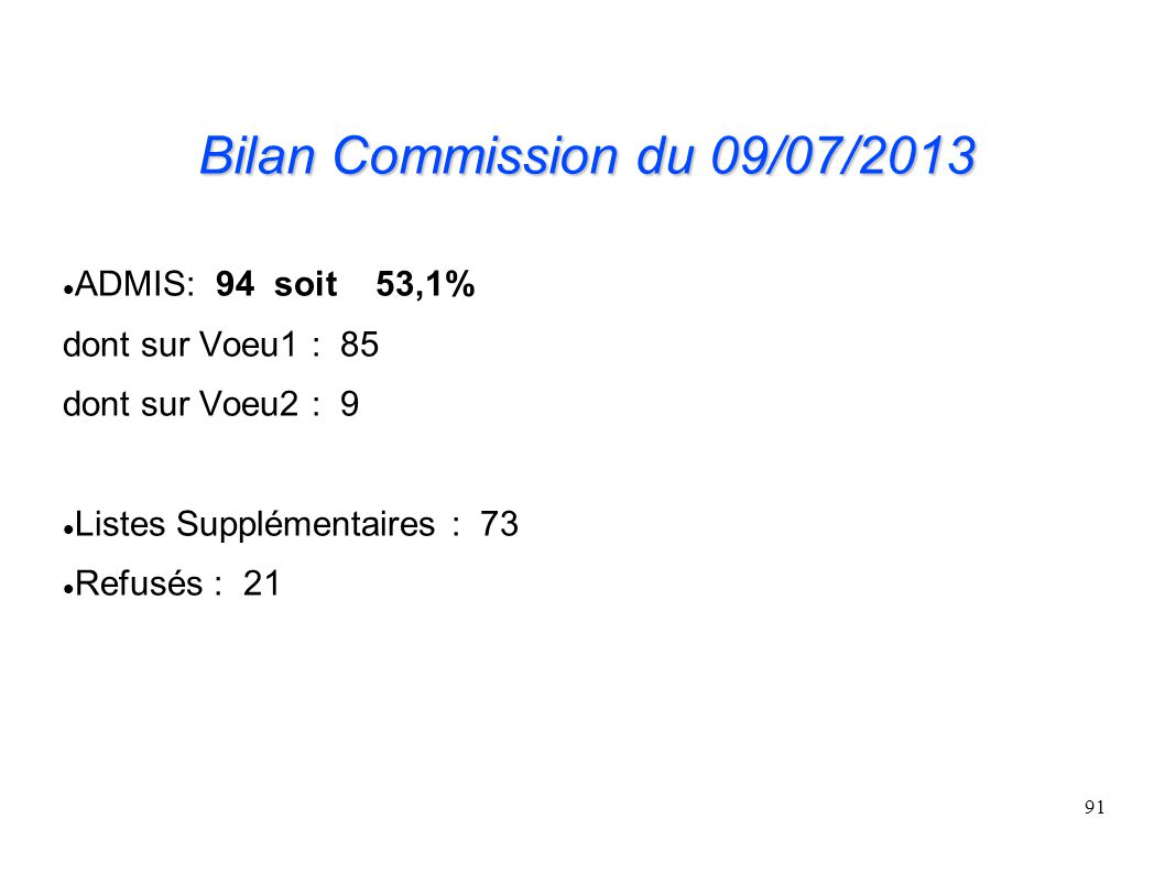 91 Bilan Commission du 09/07/2013 ADMIS: 94 soit 53,1% dont sur Voeu1 : 85 dont sur Voeu2 : 9 Listes Supplémentaires : 73 Refusés : 21