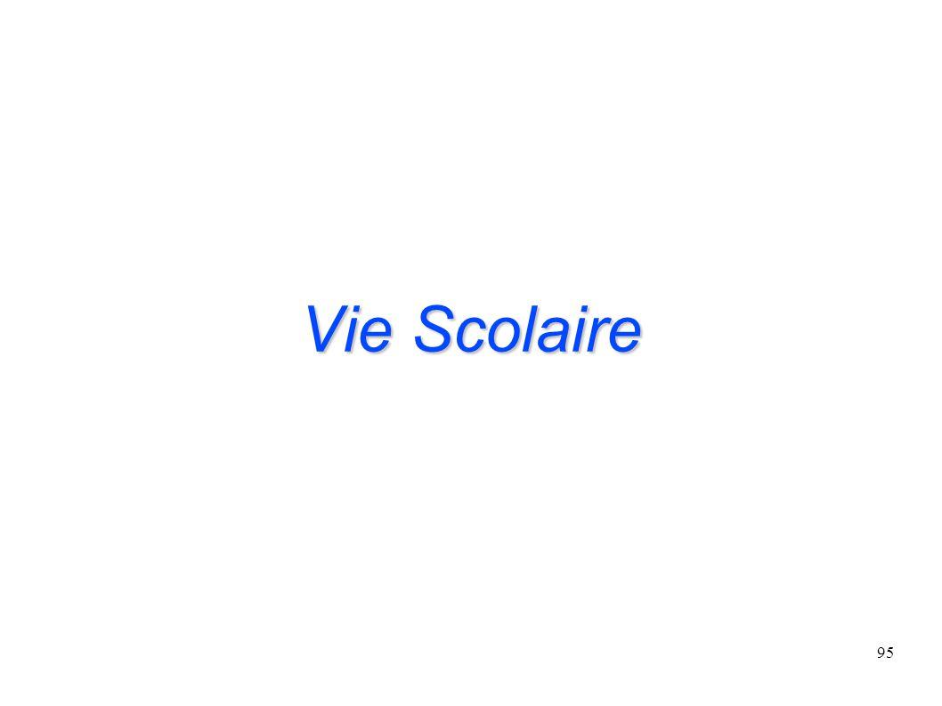 95 Vie Scolaire