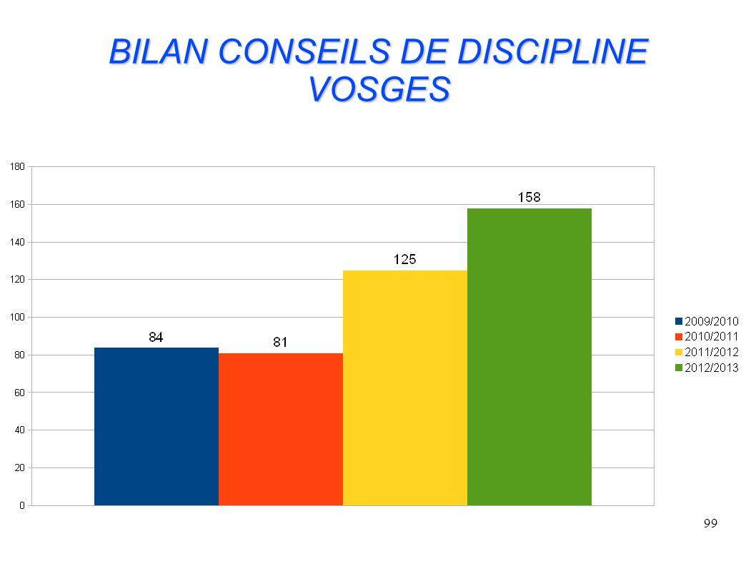 99 BILAN CONSEILS DE DISCIPLINE VOSGES