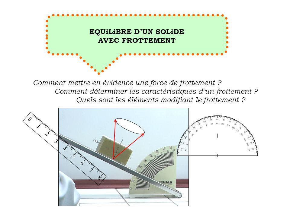 EQUiLiBRE D'UN SOLiDE AVEC FROTTEMENT Comment mettre en évidence une force de frottement ? Comment déterminer les caractéristiques d'un frottement ? Q