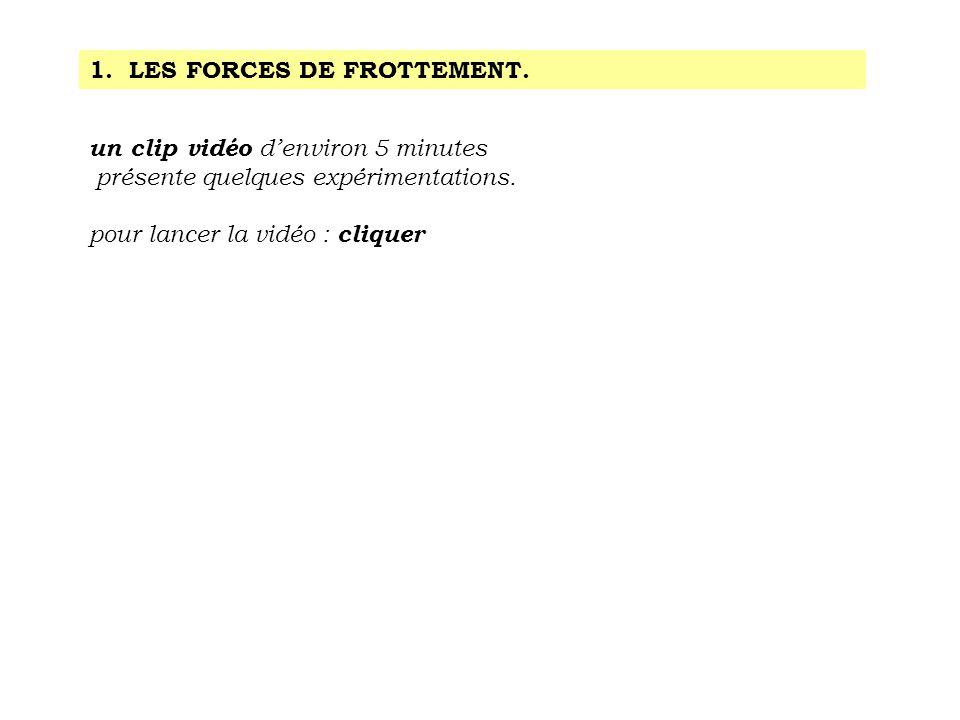 1. LES FORCES DE FROTTEMENT. un clip vidéo d'environ 5 minutes présente quelques expérimentations. pour lancer la vidéo : cliquer