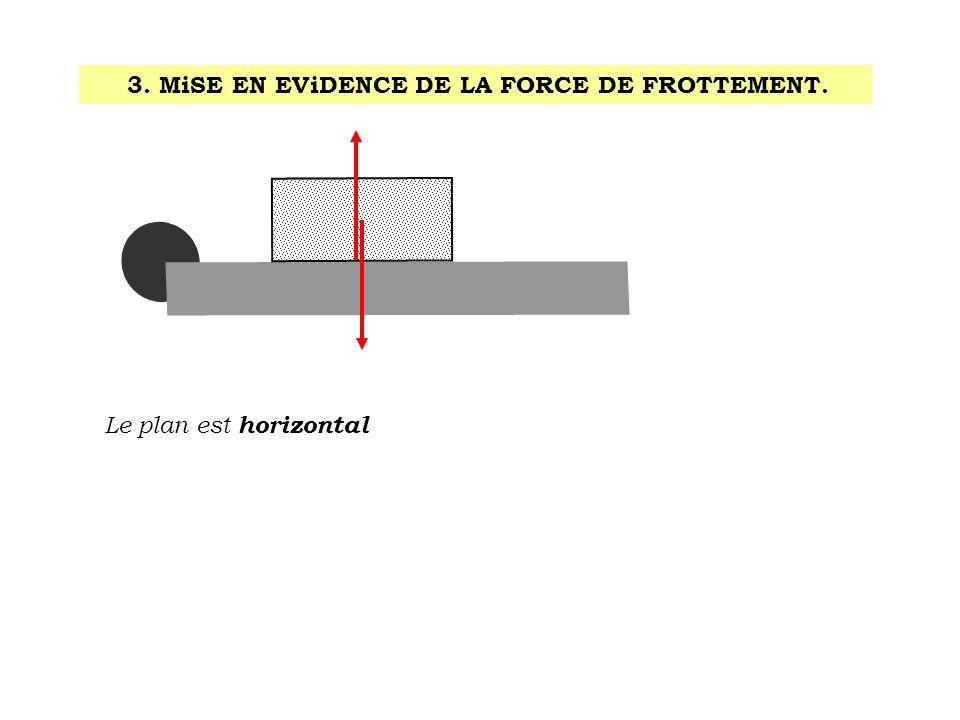 3. MiSE EN EViDENCE DE LA FORCE DE FROTTEMENT. Le plan est horizontal