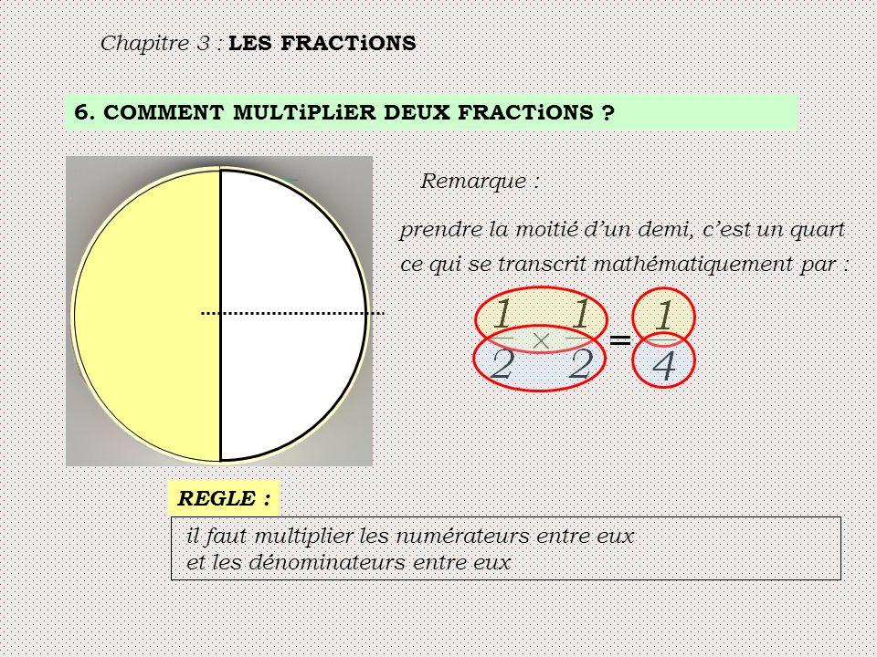 Chapitre 3 : LES FRACTiONS 6. COMMENT MULTiPLiER DEUX FRACTiONS ? Remarque : prendre la moitié d'un demi, c'est un quart ce qui se transcrit mathémati