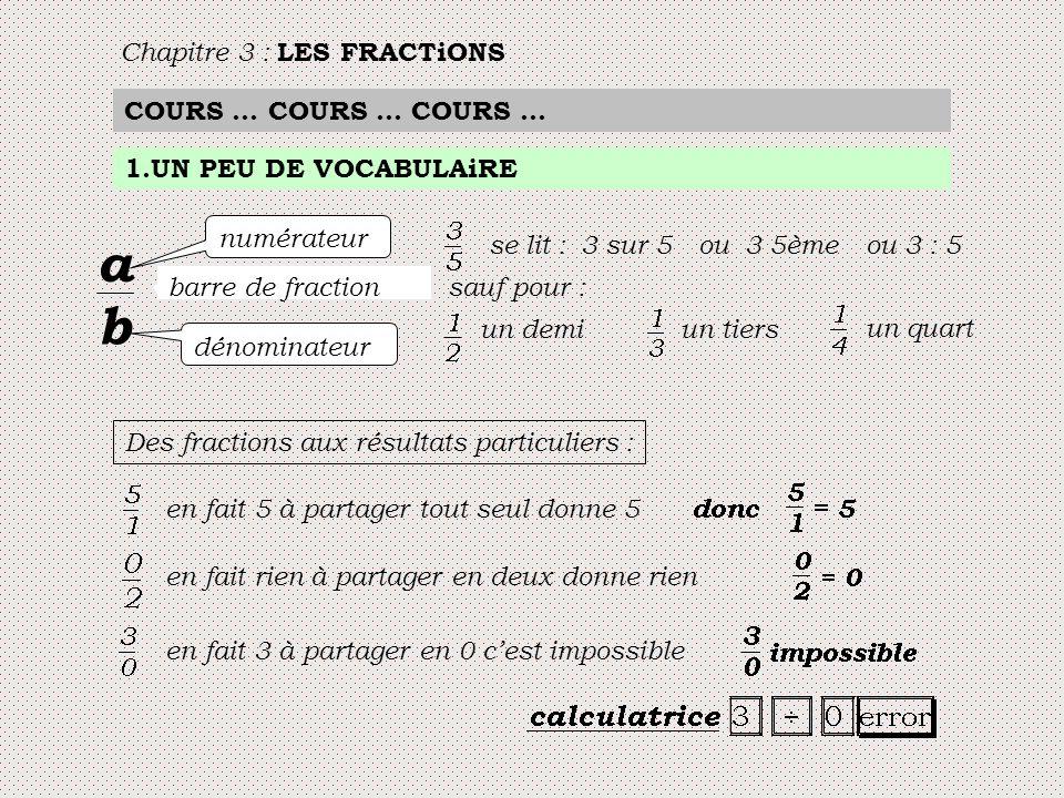 Chapitre 3 : LES FRACTiONS COURS … COURS … COURS … 1.UN PEU DE VOCABULAiRE numérateur barre de fraction dénominateur se lit : 3 sur 5ou 3 5èmeou 3 : 5