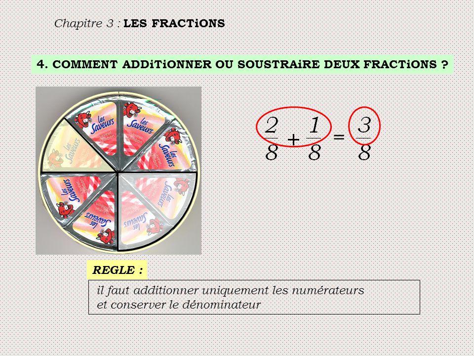 5.COMMENT ADDiTiONNER DEUX FRACTiONS AVEC DENOMiNATEURS DiFFERENTS .