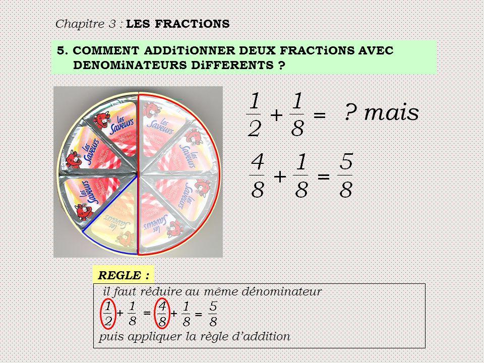 5. COMMENT ADDiTiONNER DEUX FRACTiONS AVEC DENOMiNATEURS DiFFERENTS ? Chapitre 3 : LES FRACTiONS ? mais il faut réduire au même dénominateur REGLE : p