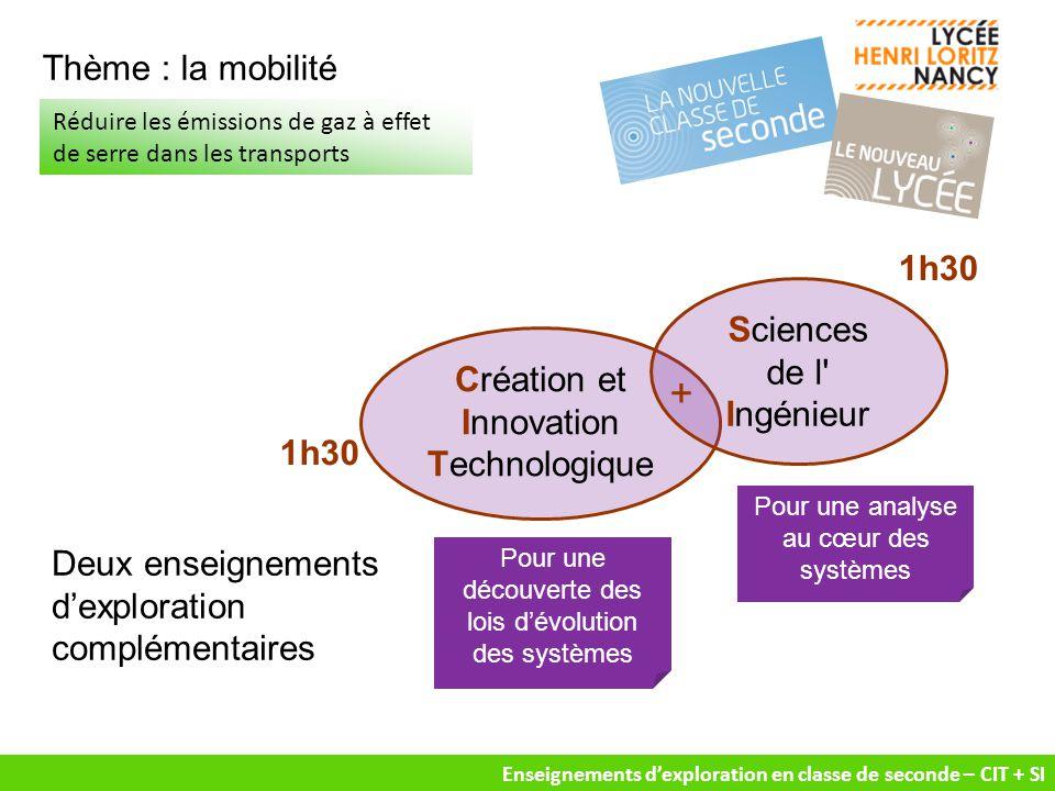 Enseignements d'exploration en classe de seconde – CIT + SI 1h30 Création et Innovation Technologique Sciences de l' Ingénieur + Pour une découverte d
