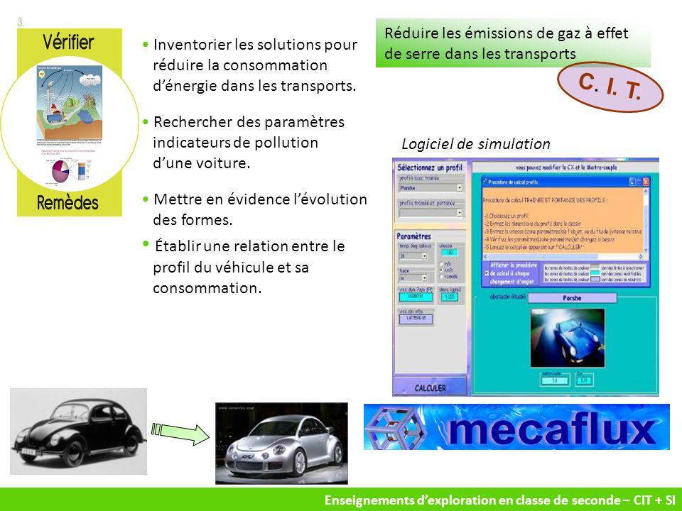 Enseignements d'exploration en classe de seconde – CIT + SI Inventorier les solutions pour réduire la consommation d'énergie dans les transports. Rech
