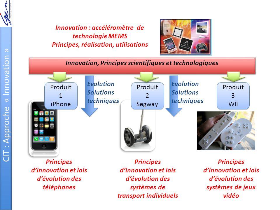 Produit 1 iPhone Produit 1 iPhone Produit 2 Segway Produit 2 Segway Produit 3 WII Produit 3 WII Innovation, Principes scientifiques et technologiques